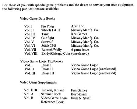 Video game names list