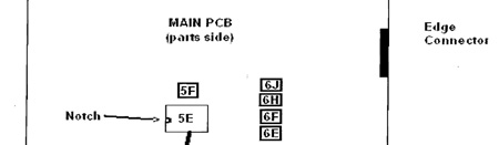 Multi Pac Kit Diagram